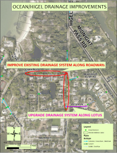 Ocean/Higel drainage project addresses Flooding problems