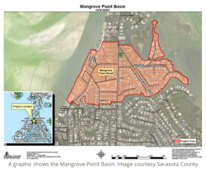Mangrove Point basin July