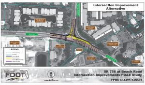Message Received: FDOT nixes roundabout option, plans right-turn alternative and other improvements at Beach Road and Midnight Pass.