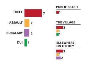 Sheriff's Report September 21 –October 18, 2016