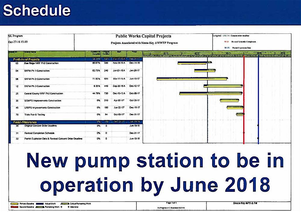 siesta key wastewater decommissioning schedule