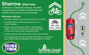Updates on bicycle safety