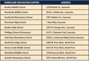 New Sarasota County evacuation procedures to be implemented this year if a hurricane approaches